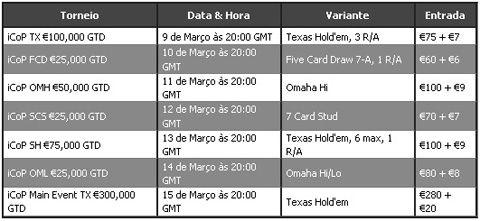 7 Dias, 7 Eventos e 7 Braceletes…€600,000 em Prémios Garantidos! 101