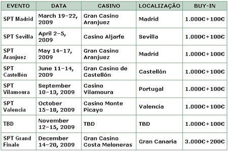 Qualifique-se Para a Spanish Poker Tour na Everest Poker! 101