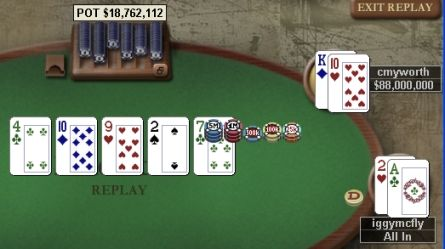 Online Poker Weekend: 'cmyworth', 'KingFish83' Win Majors 101