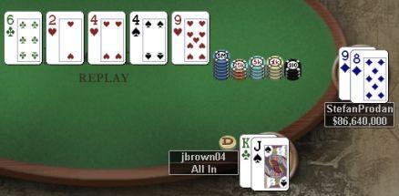 Online Poker Weekend: 'StefanProdan' Chops and Wins 101