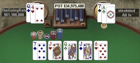 Online Poker Weekend: Easy Money for 'SteveyMoney' at Full Tilt 101