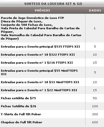 Full Tilt Poker - Sit&Go Madness Está de Volta! 101