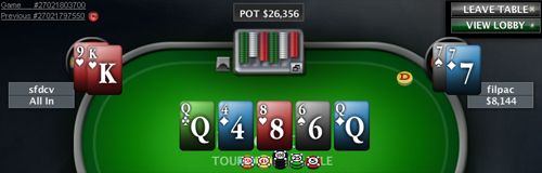 PORTUGAL AO VIVO 2009 – Filpac Venceu 2º Torneio de Abril na PokerStars 101