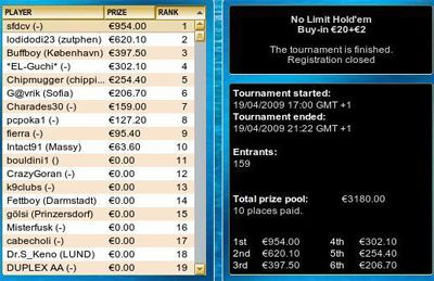 5 Minutos de Fama - Poker Tuga 129