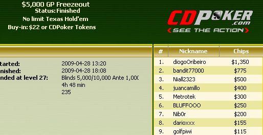 5 Minutos de Fama - Poker Tuga 125