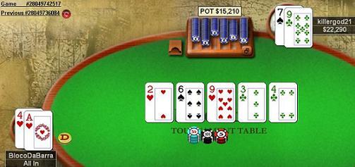 PORTUGAL AO VIVO 2009 – Pimponetas Venceu 2º Torneio de Maio na PokerStars 101