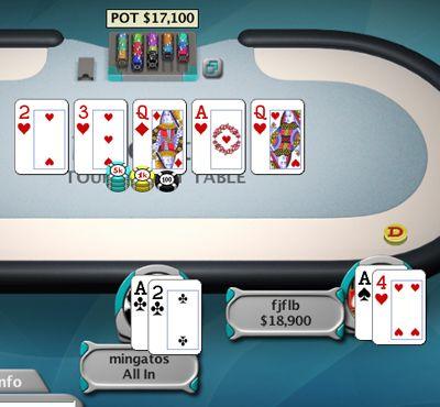 PORTUGAL AO VIVO 2009 – BatistutaPT Venceu 3º Torneio de Maio na PokerStars 101