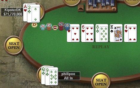 Hougaard Racks up Victory in PokerStars Sunday Million 101