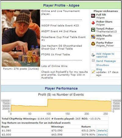 ChipMeUp inför årets WSOP 102