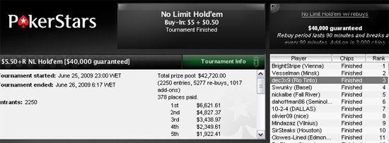 5 Minutos de Fama - Poker Tuga 123