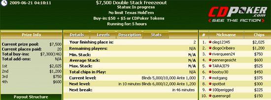 5 Minutos de Fama - Poker Tuga 119