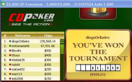 5 Minutos de Fama - Poker Tuga 120
