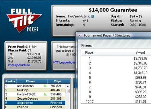 5 Minutos de Fama - Poker Tuga 121