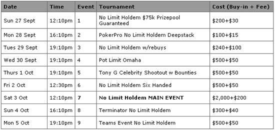 PokerNews Cup Austrália Está de Volta! 101