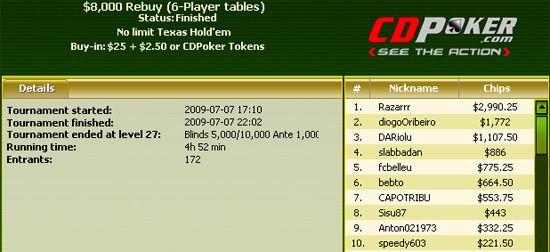 5 Minutos de Fama - Poker Tuga 118