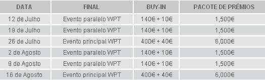 Qualifique-se Para o WPT Eslováquia na Paradise Poker! 101