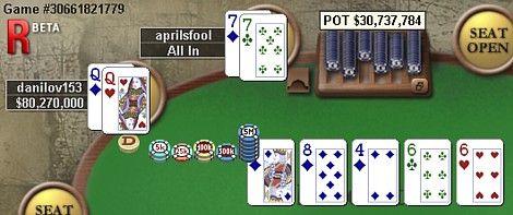 'danilov153' Racks up Victory in PokerStars Sunday Million 101