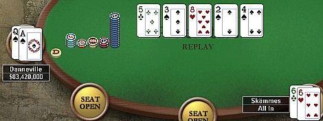 Daniel 'Danneville' Loewinski vyhrává PokerStars Sunday Million 101