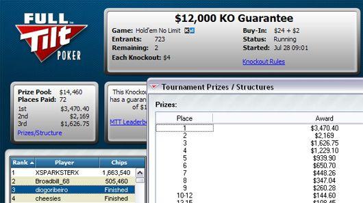 5 Minutos de Fama - Poker Tuga 117