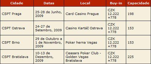 PokerStars Apresenta Czech-Slovak Poker Tour 101