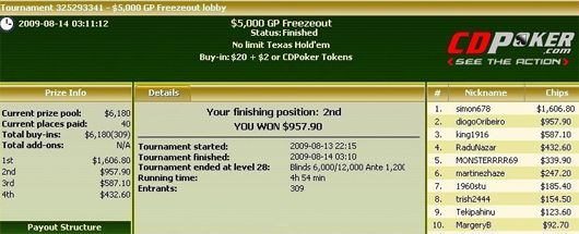 5 Minutos de Fama - Poker Tuga 114