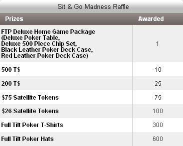 Full Tilt Poker - Sit&Go Madness Está de Volta! 103