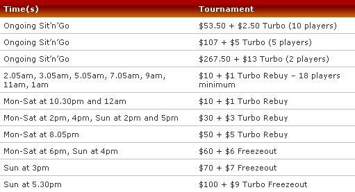 SunPoker Apresenta Dois Torneios com  Milhão Garantidos 103