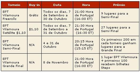 Hoje Último Freeroll EPT Vilamoura – Ganhe o Seu Lugar na PokerStars! 101
