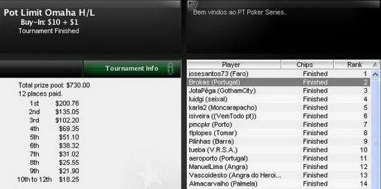 """José """"josesantos73"""" Santos Vence Etapa #24 do PT Poker Series 102"""