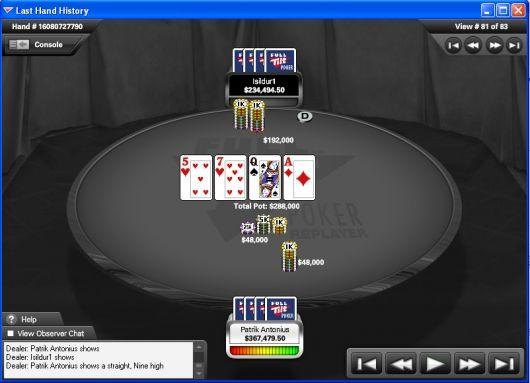 Antonius võitis online-pokkeri ajaloo suurima panga 101