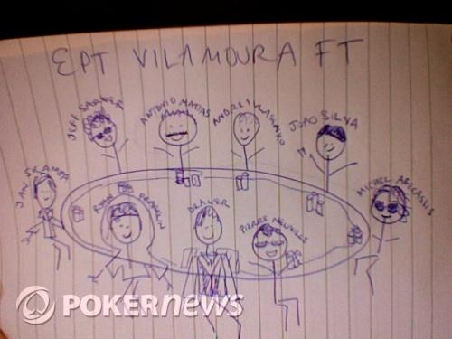 PokerStars.com European Poker Tour Vilamoura - финалната маса е... 101