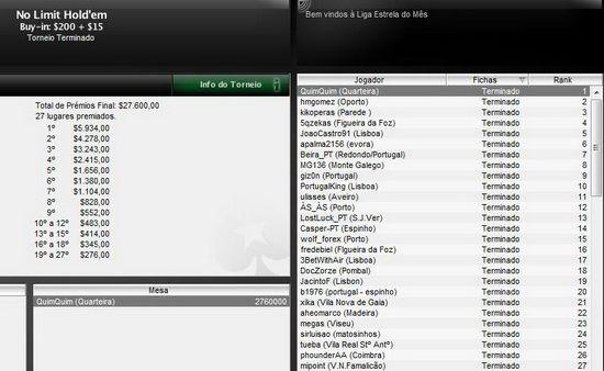 """Jorge """"QuimQuim"""" Lopes é o Campeão Nacional de Texas No-Limit Hold'em 102"""