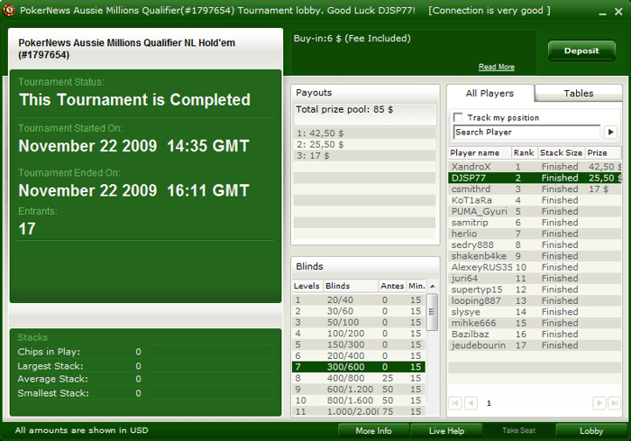 Daniel Perfeito Também vai ao Aussie Millions 2010 com a PokerNews 101