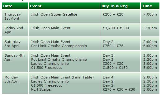 Пълен график на 2010 Irish Open