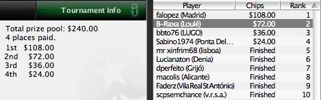 """PokerNews Iberian League: """"falopez"""" Ganha Sem Contestação 102"""