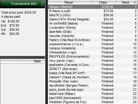"IBERIAN POKER LEAGUE de PokerStars: ""falopez"", ganador del torneo del Lunes 21 101"