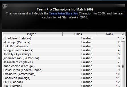 "Torneo benéfico del ""Team Pro PokerStars"": Juan Maceiras, mesa final 101"