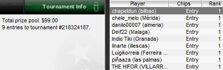 "IBERIAN POKER LEAGUE de PokerStars: ""coelhone"", ganador del torneo del Lunes 11 102"