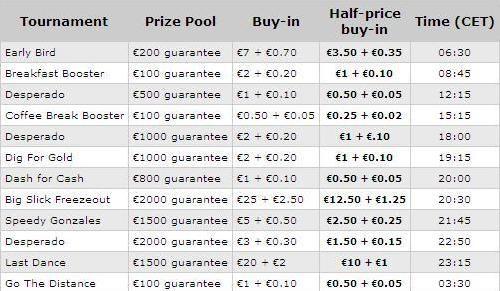 Разпродажба на покер турнири в Унибет: -50%! 101