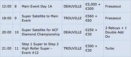 PokerStars European Poker Tour Deauville - 20 a 25 Janeiro 101