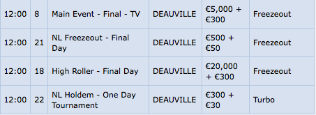 PokerStars European Poker Tour Deauville - 20 a 25 Janeiro 106