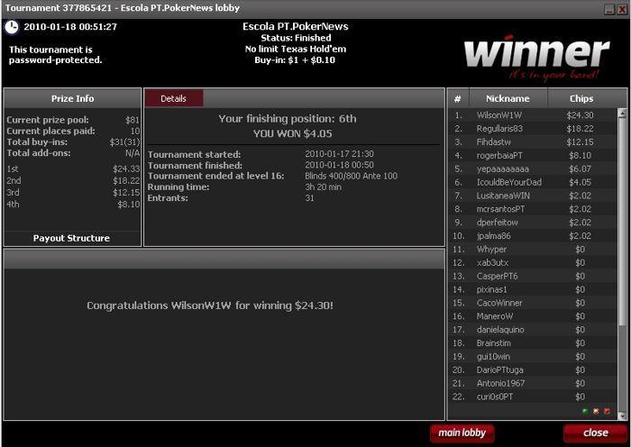 WilsonW1W Vence 3ª Etapa da Liga PT.PokerNews 102