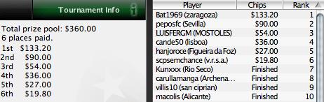 """Bat1969"" Arrasa a Concorrência na Iberian PokerNews League 101"