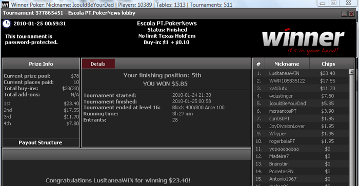 """LusitaneaWin"" Ganha 4ª Etapa da Liga PT.PokerNews 102"