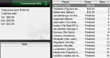 "IBERIAN POKER LEAGUE de PokerStars: ""bbto76"", ganador del torneo del Domingo 24 101"