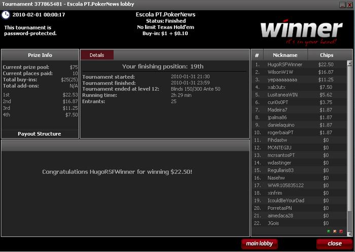 """""""HugoRSFWinner"""" Ganha 5ª Etapa da Liga PT.PokerNews 102"""