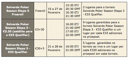 Classifique-se para a 3ª etapa da Pokerstars Solverde Poker Season 101