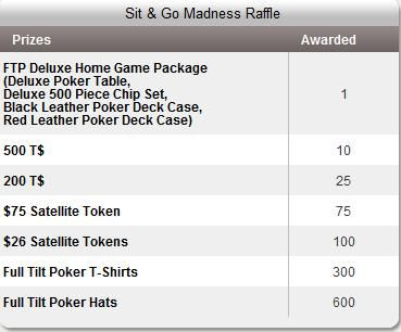 SNG Madness Returns to Full Tilt this Weekend 101