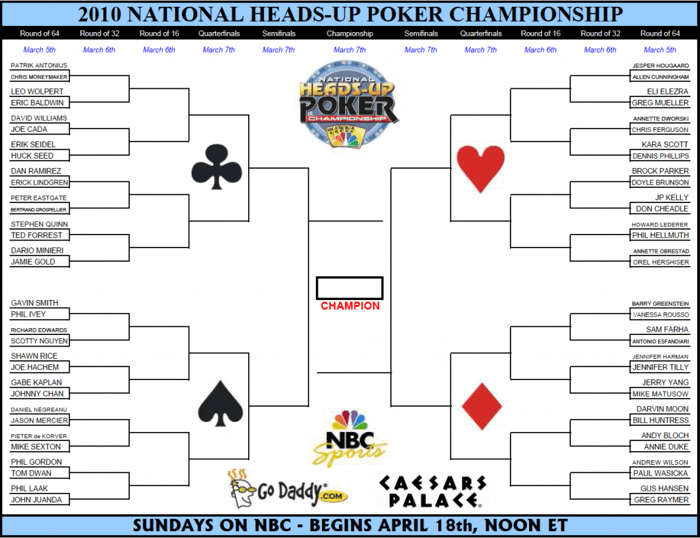 NBC Heads-Up Poker Championship: The Bracket is Set 101