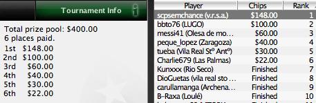 "Albano ""scpsemchance"" Félix Vence Mais Uma Vez na Iberian PokerNews league 101"